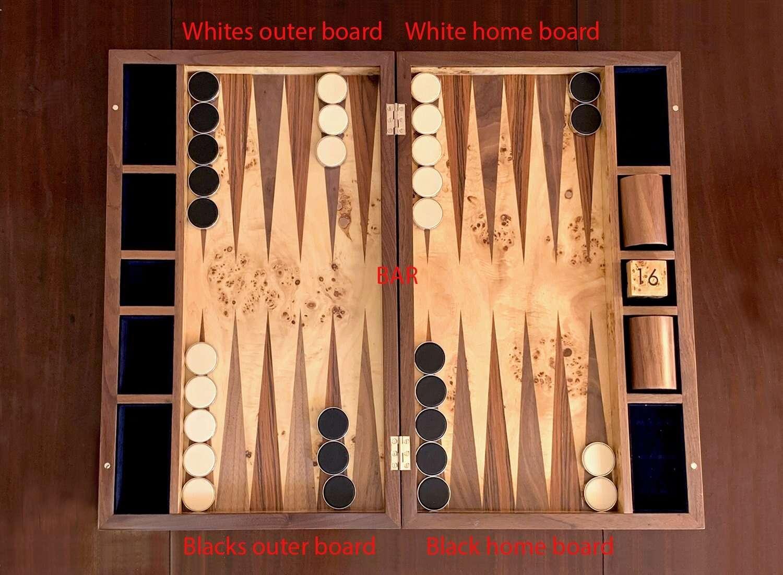 set up backgammon for beginners