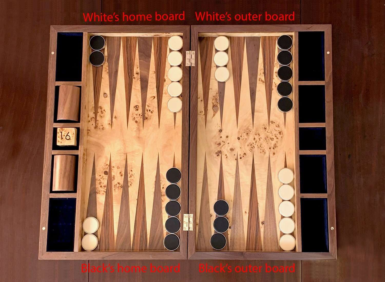 alternative set up backgammon board