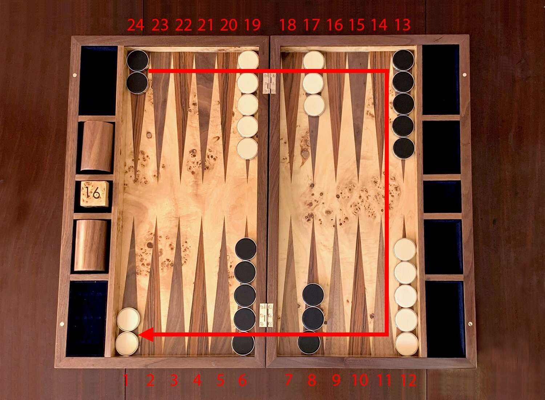 setup backgammon game
